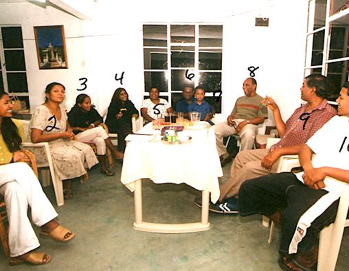 Dharumbir Takan Baha'i Family